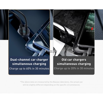Baseus Original 65W USB Car Charger Quick Charge QC4.0 QC3.0 Type C PD Fast Car Charging For iPhone Xiaomi Mobile Phone