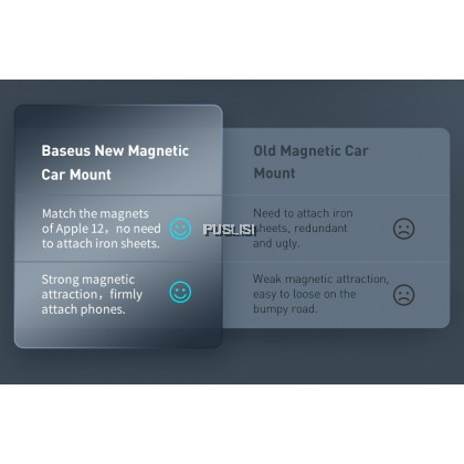 Baseus Original Magnetic Car Phone Mount Dashboards Navigation Phone Holder Air Outlets Magnetic Attraction Air Vents Phone Stand