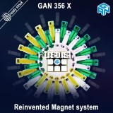 GAN 356 X Rubik Cube 3x3x3 Magic Cube Numerical IPG Stickered Contest Twisty Puzzle Toys